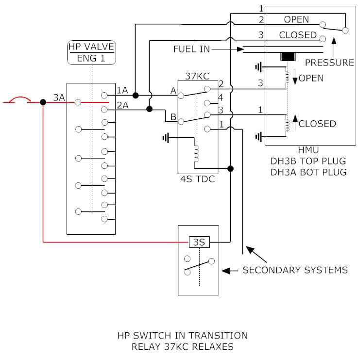 StartSolinoid(Transition).png