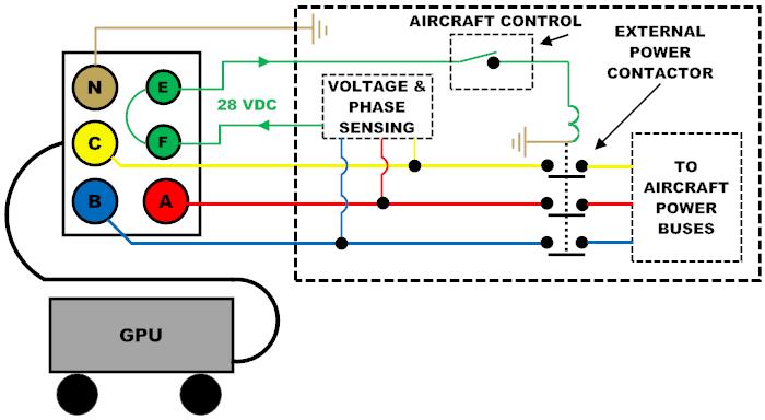 External Power Plug - Rotate.Aero